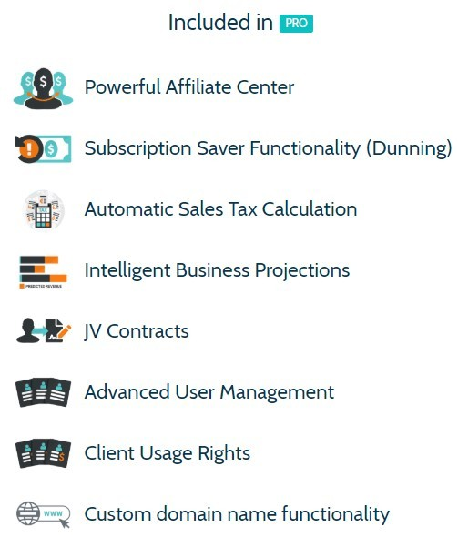 Thrivecart Pro Account Features