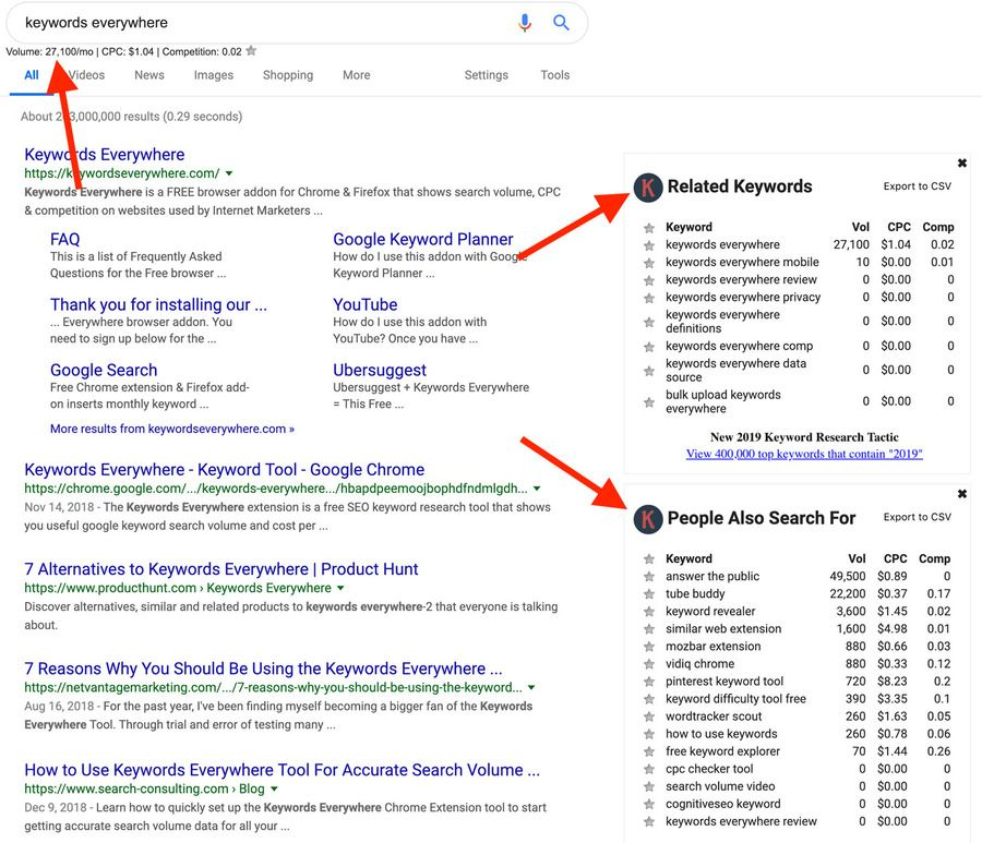 Keywords Everywhere SERP Features