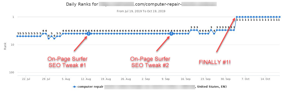 Surfer SEO Computer Repair Rankings Proof