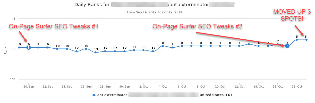 Surfer SEO Pest Control Rankings Proof