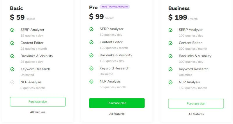 Surfer SEO Pricing