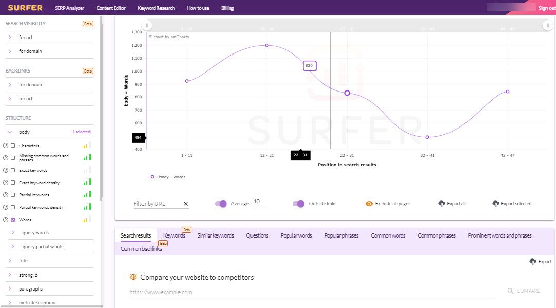 Surfer SEO SERP Analyzer Graph Display and Correlation Factors