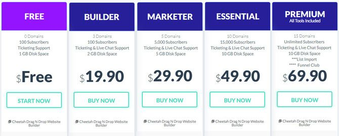 Builderall New Pricing Table