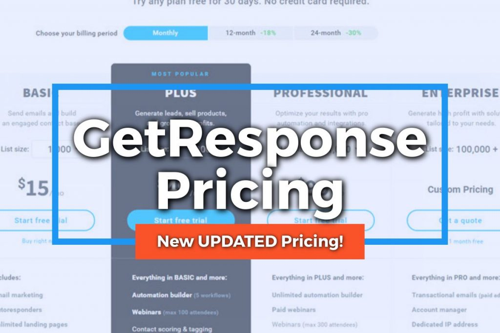 GetResponse Pricing Featured Image