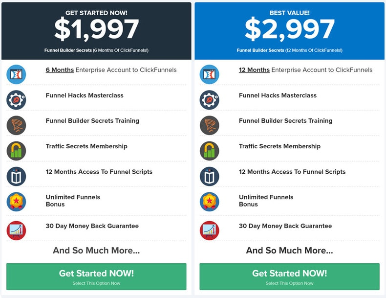 Funnel Builder Secrets Pricing