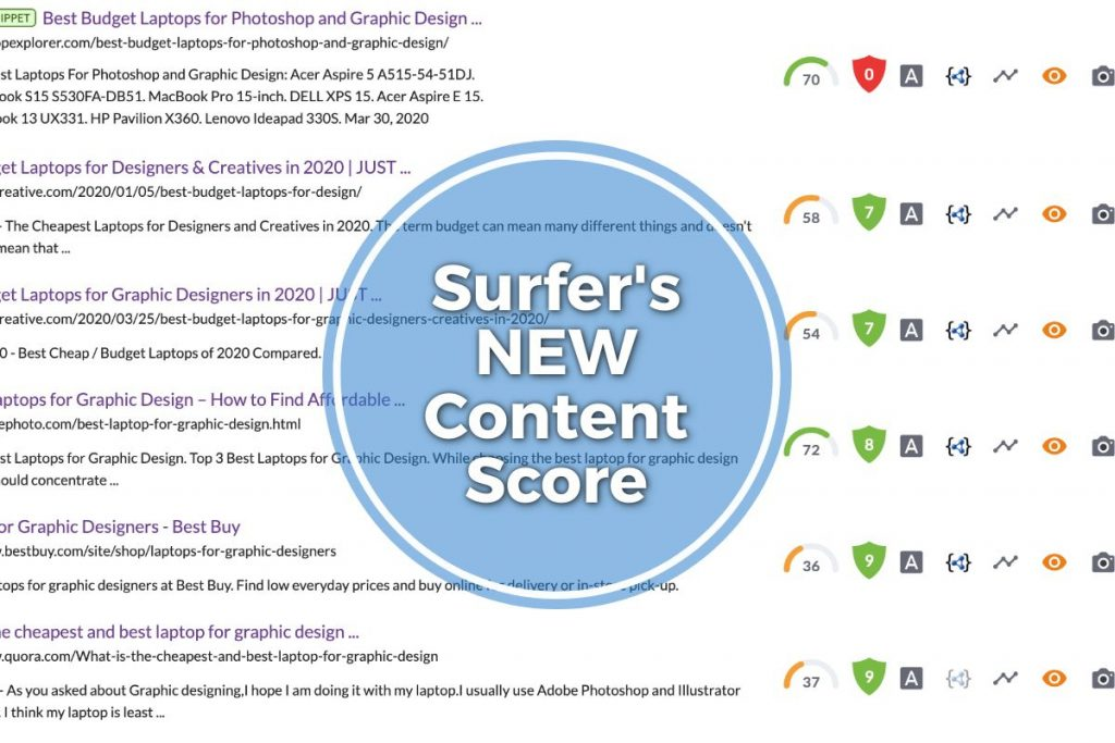Surfer SEO Content Score Featured Image