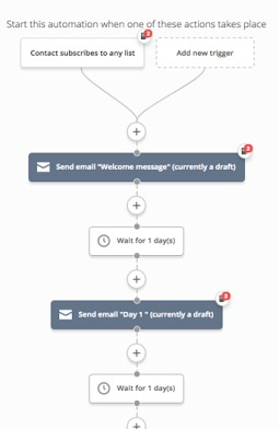 email marketing automation builder