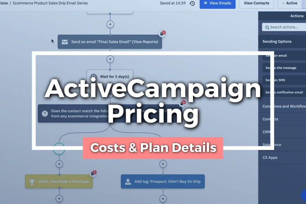 ActiveCampaign Pricing featured image