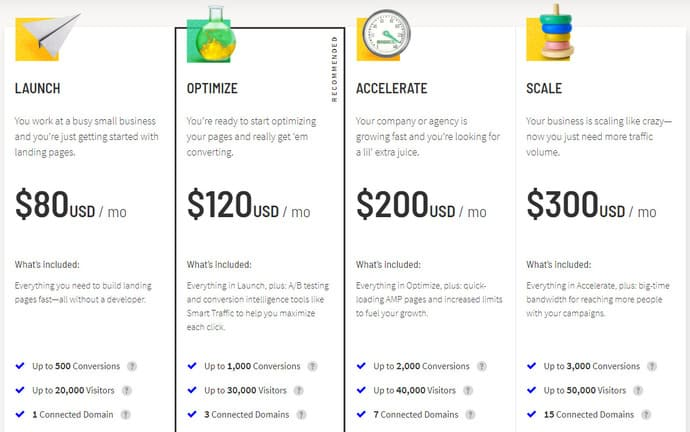 pricing product details