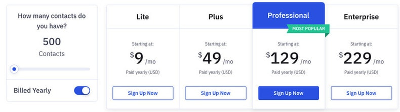 pricing activecampaign per month
