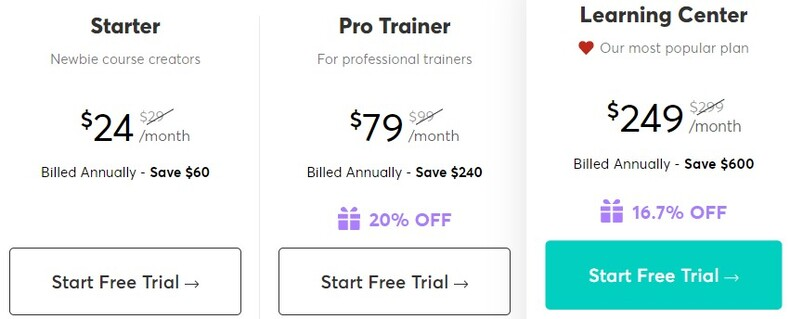 LearnWorlds Pricing Table